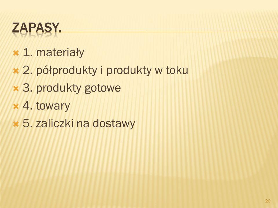  1. materiały  2. półprodukty i produkty w toku  3.