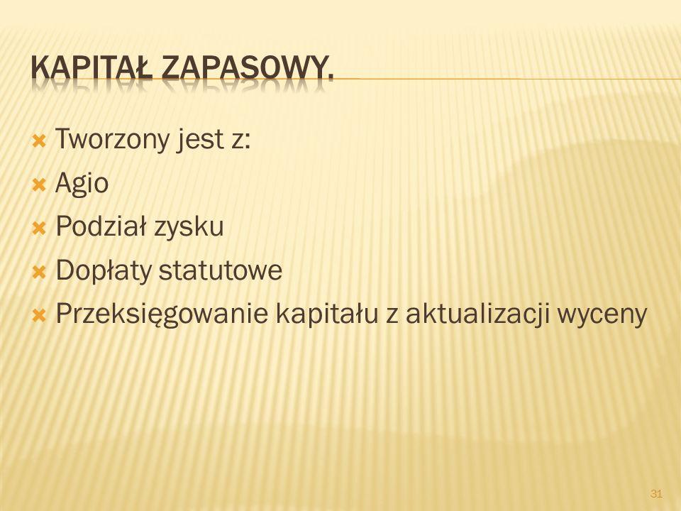  Tworzony jest z:  Agio  Podział zysku  Dopłaty statutowe  Przeksięgowanie kapitału z aktualizacji wyceny 31