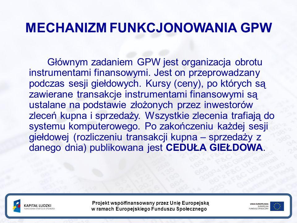 MECHANIZM FUNKCJONOWANIA GPW Głównym zadaniem GPW jest organizacja obrotu instrumentami finansowymi.