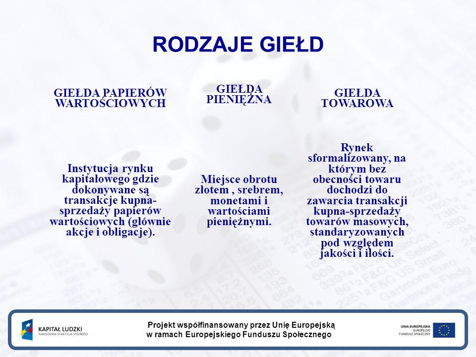 RODZAJE GIEŁD Projekt współfinansowany przez Unię Europejską w ramach Europejskiego Funduszu Społecznego GIEŁDA PAPIERÓW WARTOŚCIOWYCH GIEŁDA PIENIĘŻNA GIEŁDA TOWAROWA Instytucja rynku kapitałowego gdzie dokonywane są transakcje kupna- sprzedaży papierów wartościowych (głównie akcje i obligacje).