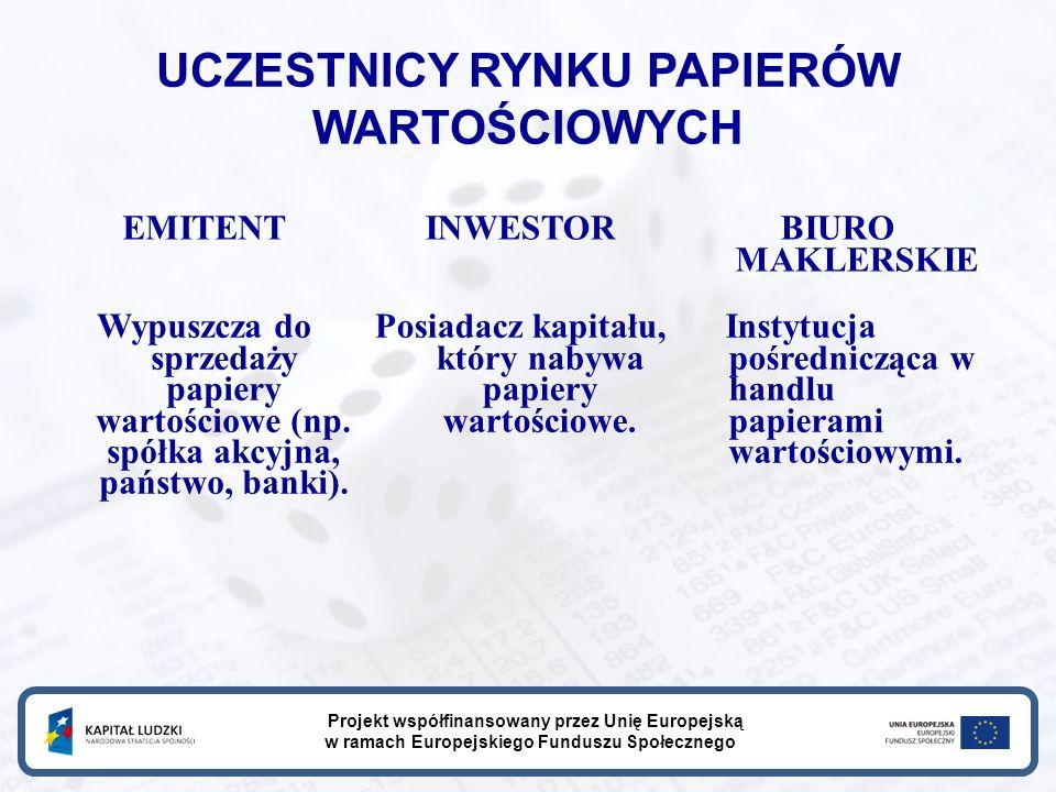 UCZESTNICY RYNKU PAPIERÓW WARTOŚCIOWYCH Projekt współfinansowany przez Unię Europejską w ramach Europejskiego Funduszu Społecznego EMITENTINWESTOR BIURO MAKLERSKIE Wypuszcza do sprzedaży papiery wartościowe (np.