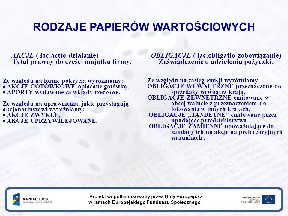 RODZAJE PAPIERÓW WARTOŚCIOWYCH Projekt współfinansowany przez Unię Europejską w ramach Europejskiego Funduszu Społecznego AKCJE ( łac.actio-działanie) Tytuł prawny do części majątku firmy.