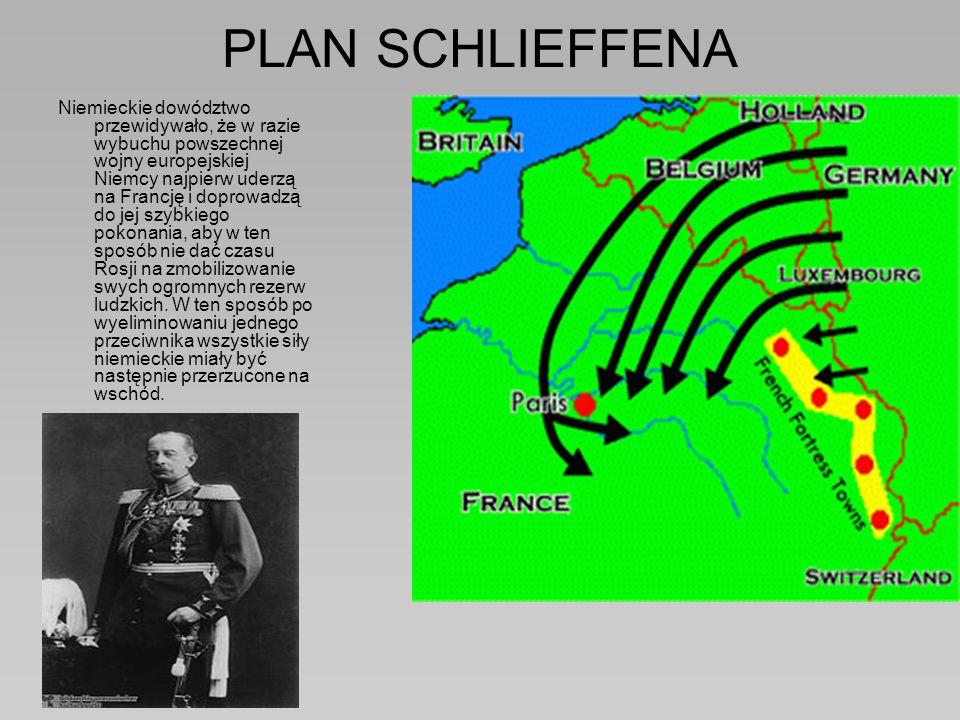 PLAN SCHLIEFFENA Niemieckie dowództwo przewidywało, że w razie wybuchu powszechnej wojny europejskiej Niemcy najpierw uderzą na Francję i doprowadzą do jej szybkiego pokonania, aby w ten sposób nie dać czasu Rosji na zmobilizowanie swych ogromnych rezerw ludzkich.