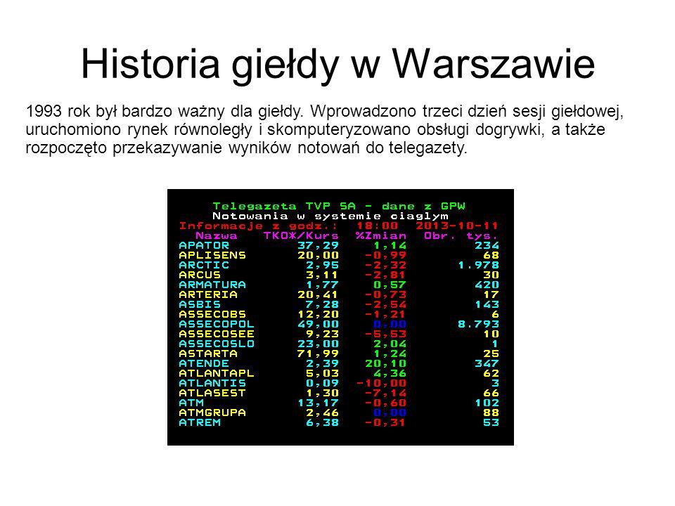 Historia giełdy w Warszawie 1993 rok był bardzo ważny dla giełdy. Wprowadzono trzeci dzień sesji giełdowej, uruchomiono rynek równoległy i skomputeryz
