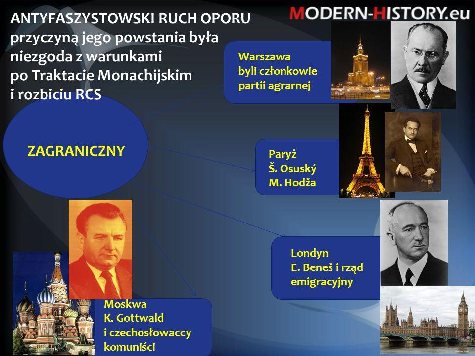 Warszawa byli członkowie partii agrarnej Paryż Š. Osuský M.