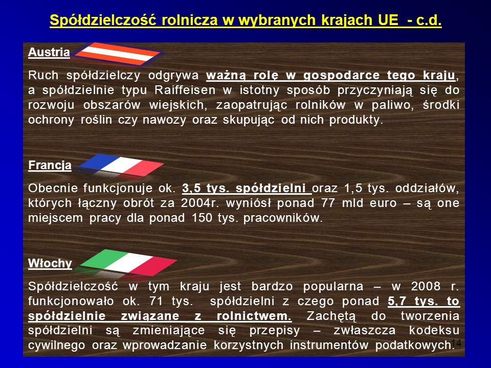 Spółdzielczość rolnicza w wybranych krajach UE - c.d.