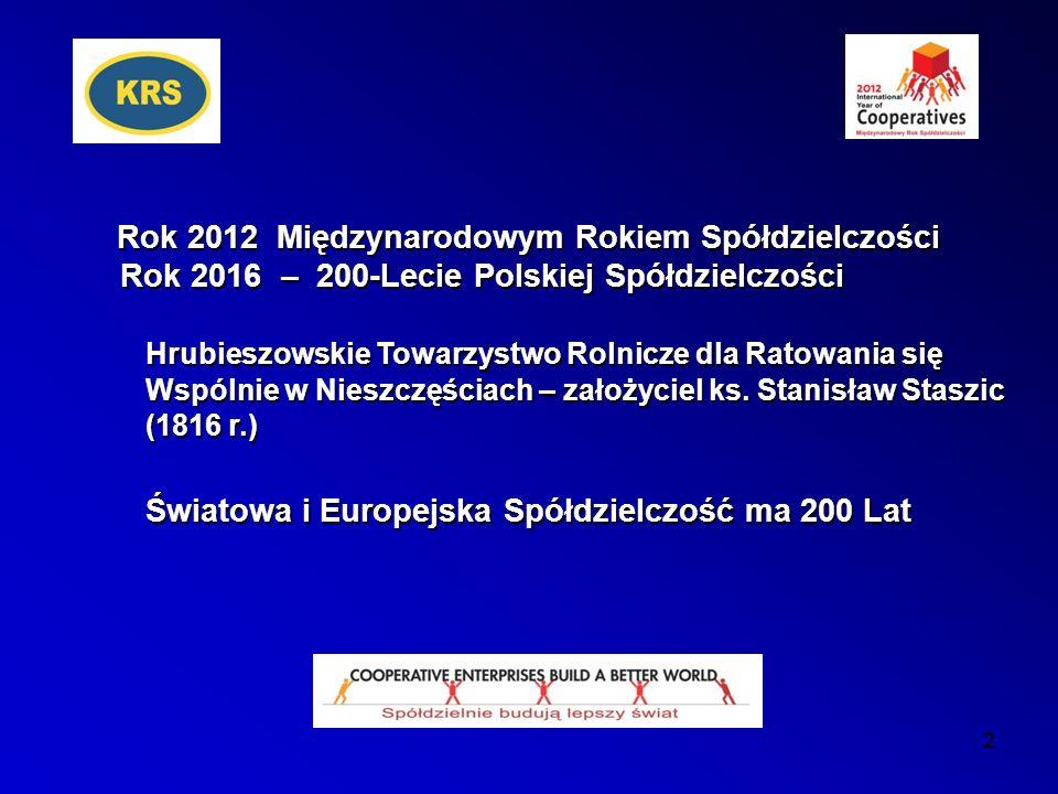 GPR w Polsce Stan zorganizowania producentów rolnych – Liczba GPR wg formy prawnej (łącznie 1 360 GPR – dane na 30.09.2014 r.) 33 Opracowano na podst.