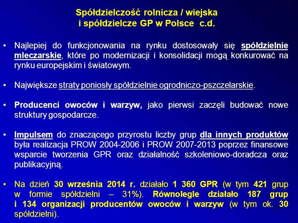 Spółdzielczość rolnicza / wiejska i spółdzielcze GP w Polsce c.d.