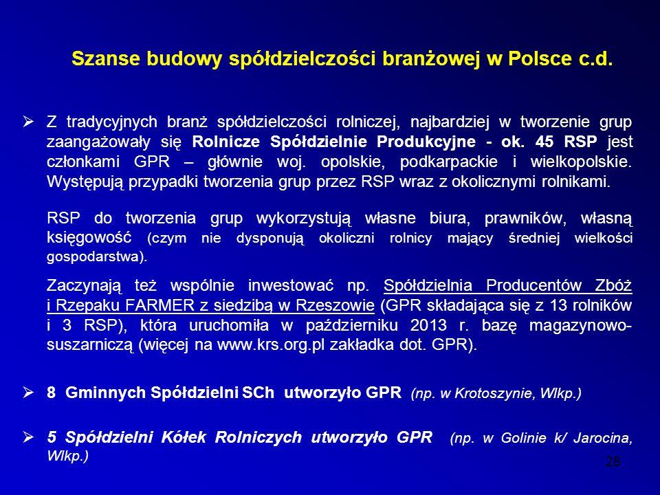 Szanse budowy spółdzielczości branżowej w Polsce c.d.