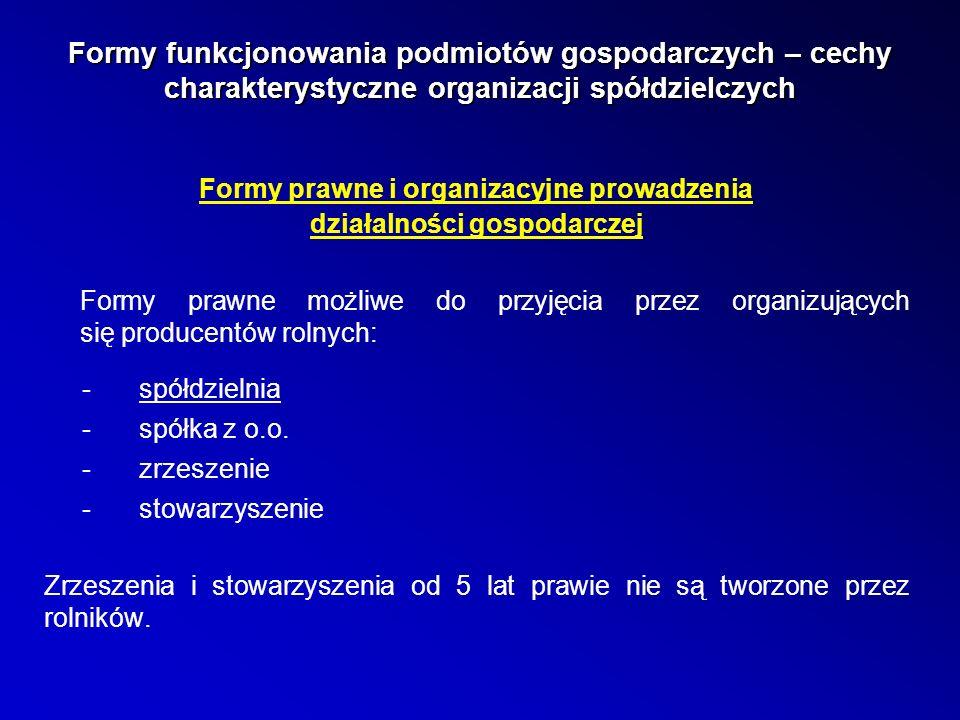 Formy prawne i organizacyjne prowadzenia działalności gospodarczej - c.d.