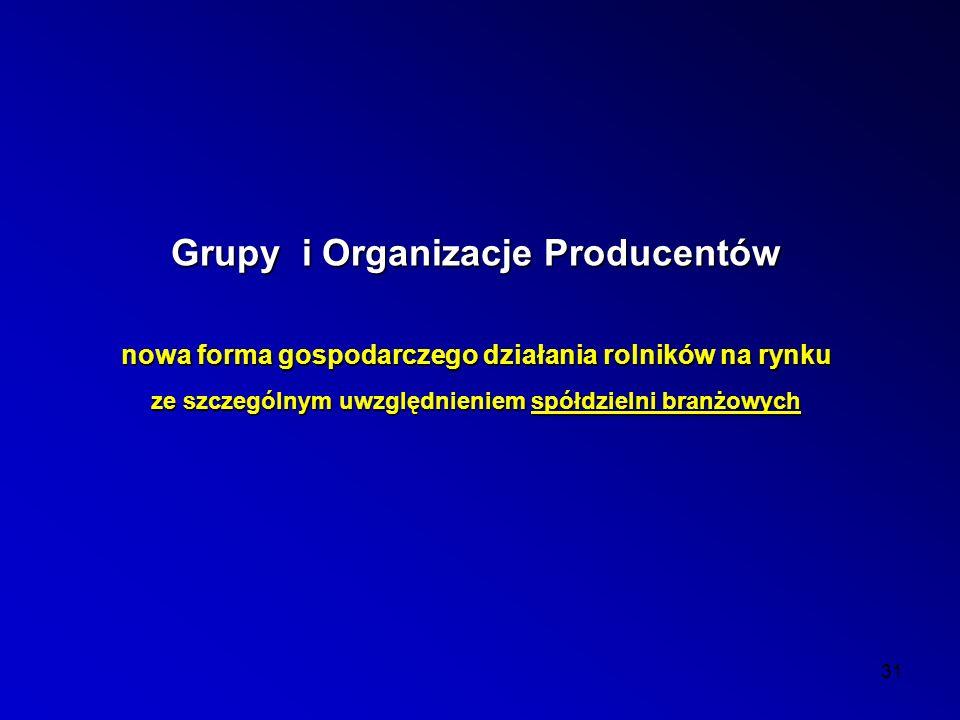 31 Grupy i Organizacje Producentów nowa forma gospodarczego działania rolników na rynku ze szczególnym uwzględnieniem spółdzielni branżowych