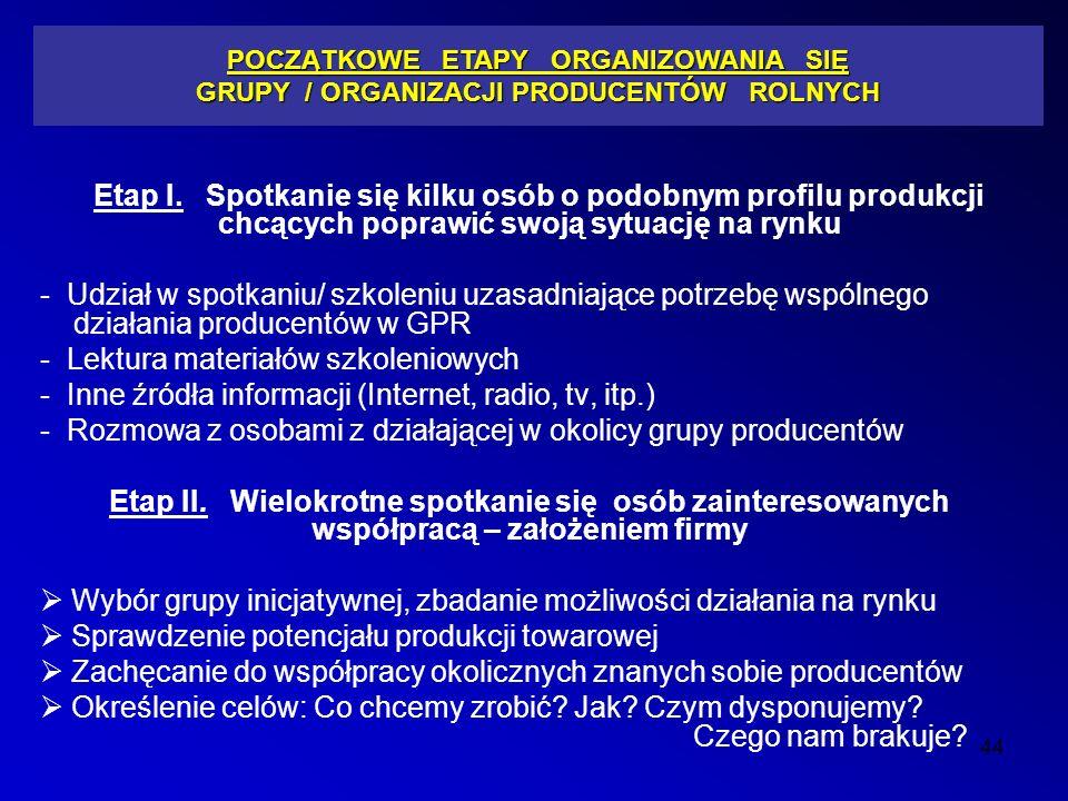 POCZĄTKOWE ETAPY ORGANIZOWANIA SIĘ GRUPY / ORGANIZACJI PRODUCENTÓW ROLNYCH Etap I.