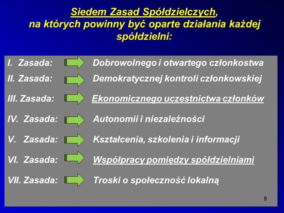 Perspektywy rozwoju spółdzielczości branżowej w Polsce  W ciągu ostatnich 12 latach utworzonych zostało w Polsce ponad 1700 grup i organizacji producentów w poszczególnych branżach - rynkach.