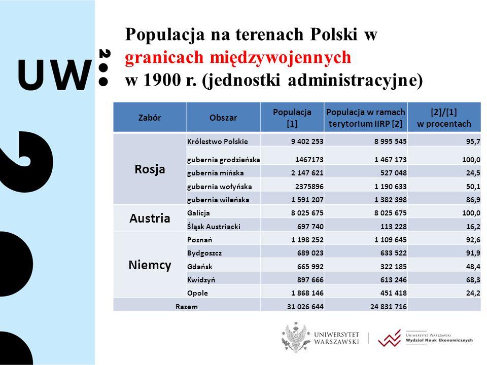 Populacja na terenach Polski w granicach międzywojennych w 1900 r.