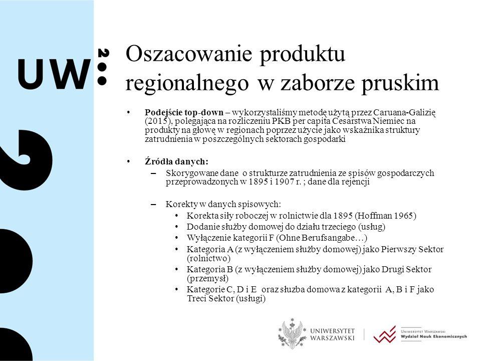 Oszacowanie produktu regionalnego w zaborze pruskim Podejście top-down – wykorzystaliśmy metodę użytą przez Caruana-Galizię (2015), polegająca na rozliczeniu PKB per capita Cesarstwa Niemiec na produkty na głowę w regionach poprzez użycie jako wskaźnika struktury zatrudnienia w poszczególnych sektorach gospodarki Źródła danych: – Skorygowane dane o strukturze zatrudnienia ze spisów gospodarczych przeprowadzonych w 1895 i 1907 r.