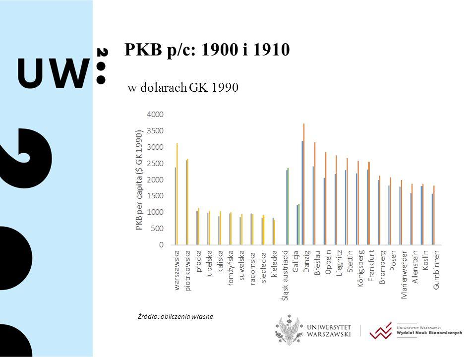 PKB p/c: 1900 i 1910 w dolarach GK 1990 Źródło: obliczenia własne