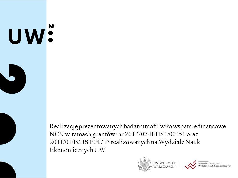 Realizację prezentowanych badań umożliwiło wsparcie finansowe NCN w ramach grantów: nr 2012/07/B/HS4/00451 oraz 2011/01/B/HS4/04795 realizowanych na Wydziale Nauk Ekonomicznych UW.