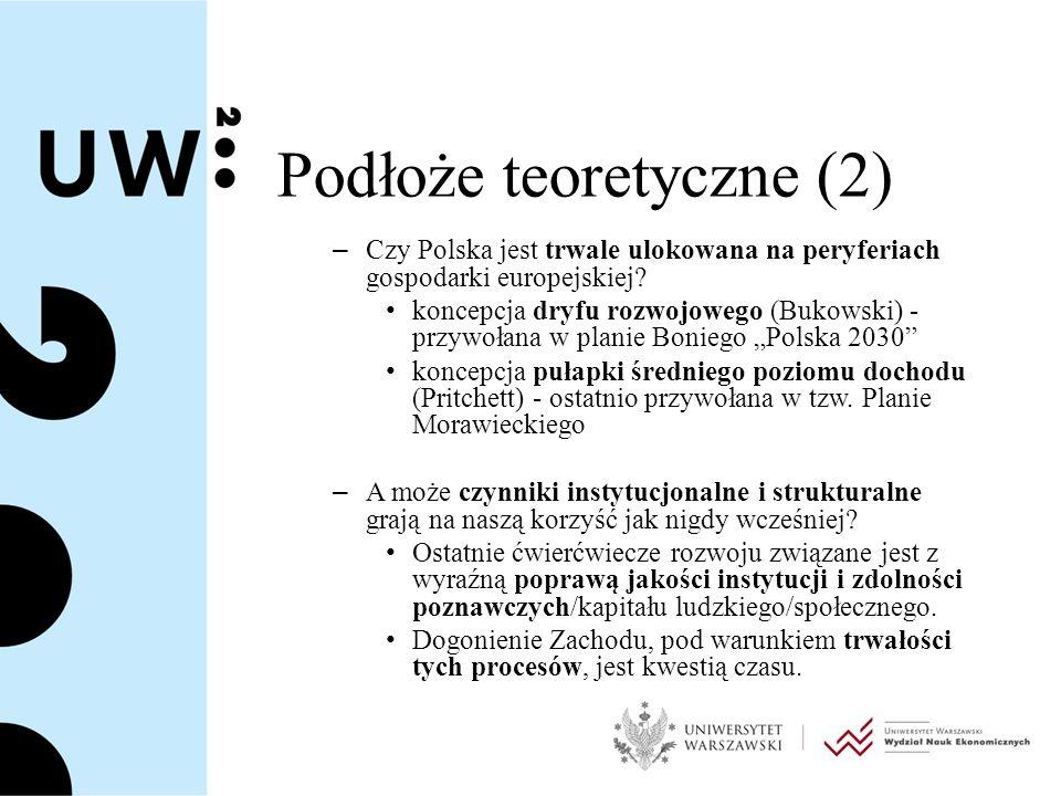 Podłoże teoretyczne (2) – Czy Polska jest trwale ulokowana na peryferiach gospodarki europejskiej.