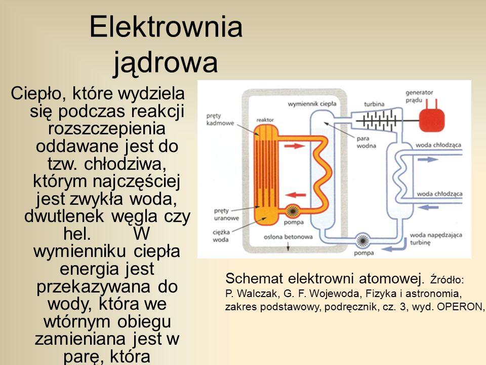 Elektrownia jądrowa Ciepło, które wydziela się podczas reakcji rozszczepienia oddawane jest do tzw.