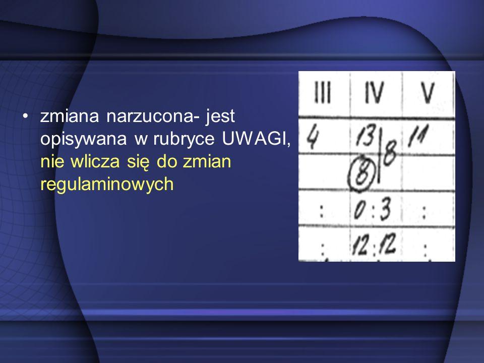 zmiana narzucona- jest opisywana w rubryce UWAGI, nie wlicza się do zmian regulaminowych