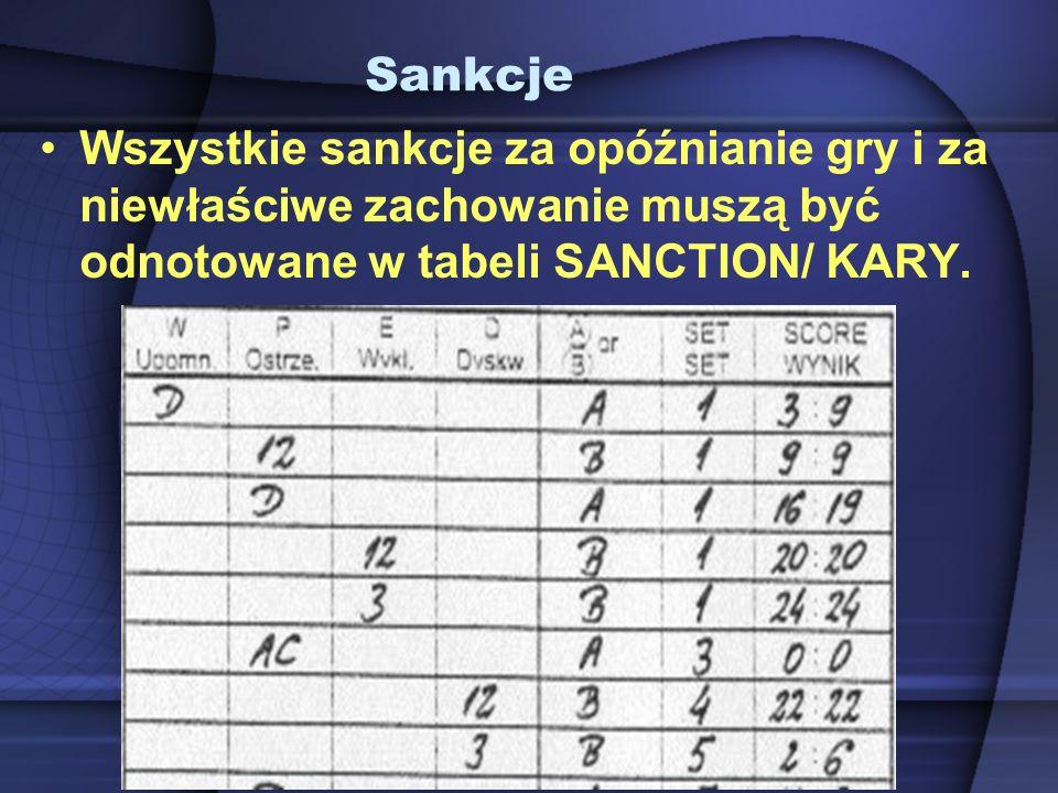 Sankcje Wszystkie sankcje za opóźnianie gry i za niewłaściwe zachowanie muszą być odnotowane w tabeli SANCTION/ KARY.
