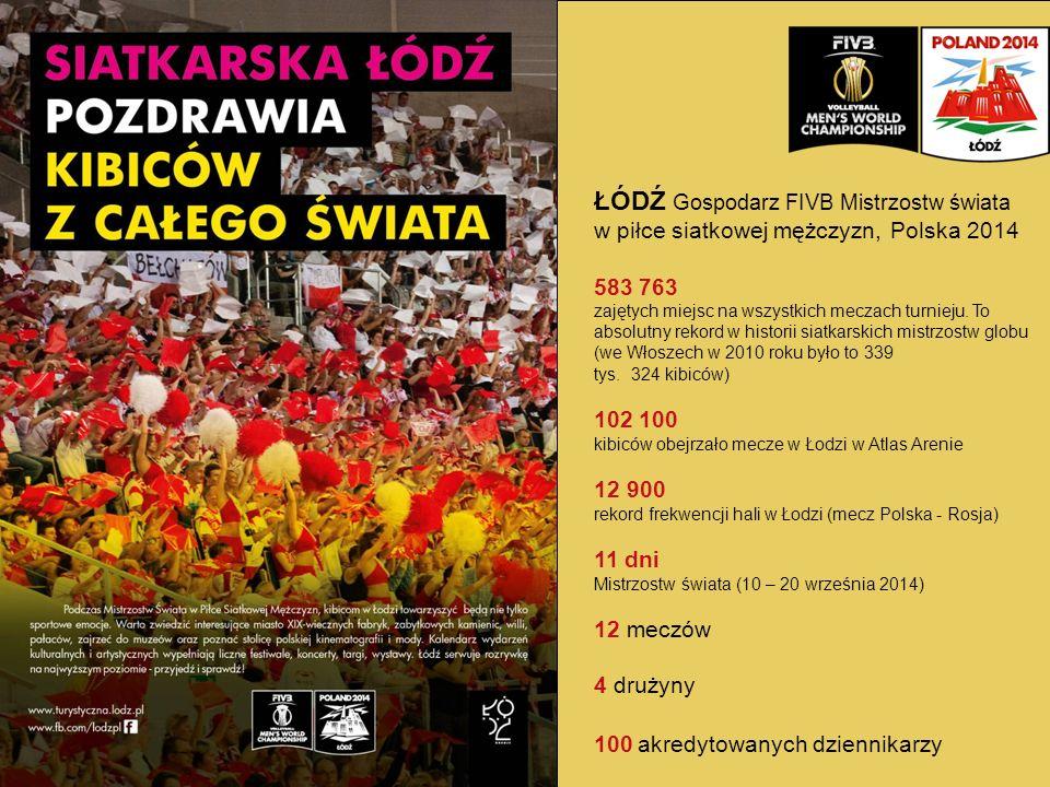 2 ŁÓDŹ Gospodarz FIVB Mistrzostw świata w piłce siatkowej mężczyzn, Polska 2014 583 763 zajętych miejsc na wszystkich meczach turnieju.