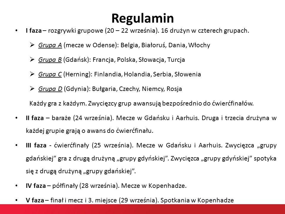Regulamin I faza – rozgrywki grupowe (20 – 22 września).
