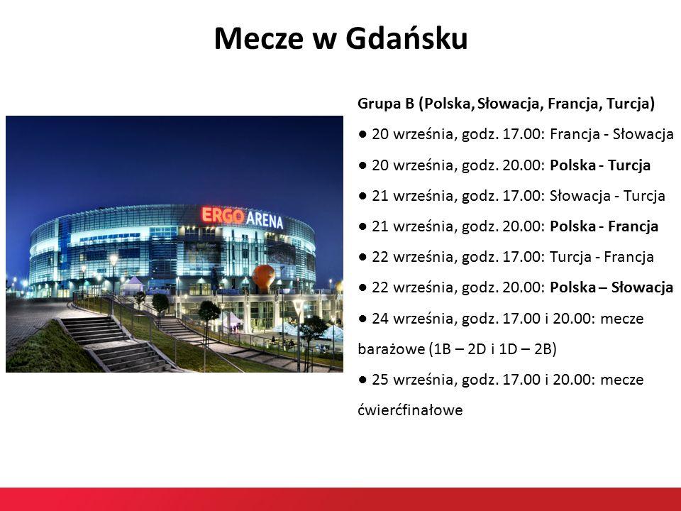 Grupa B (Polska, Słowacja, Francja, Turcja) ● 20 września, godz.