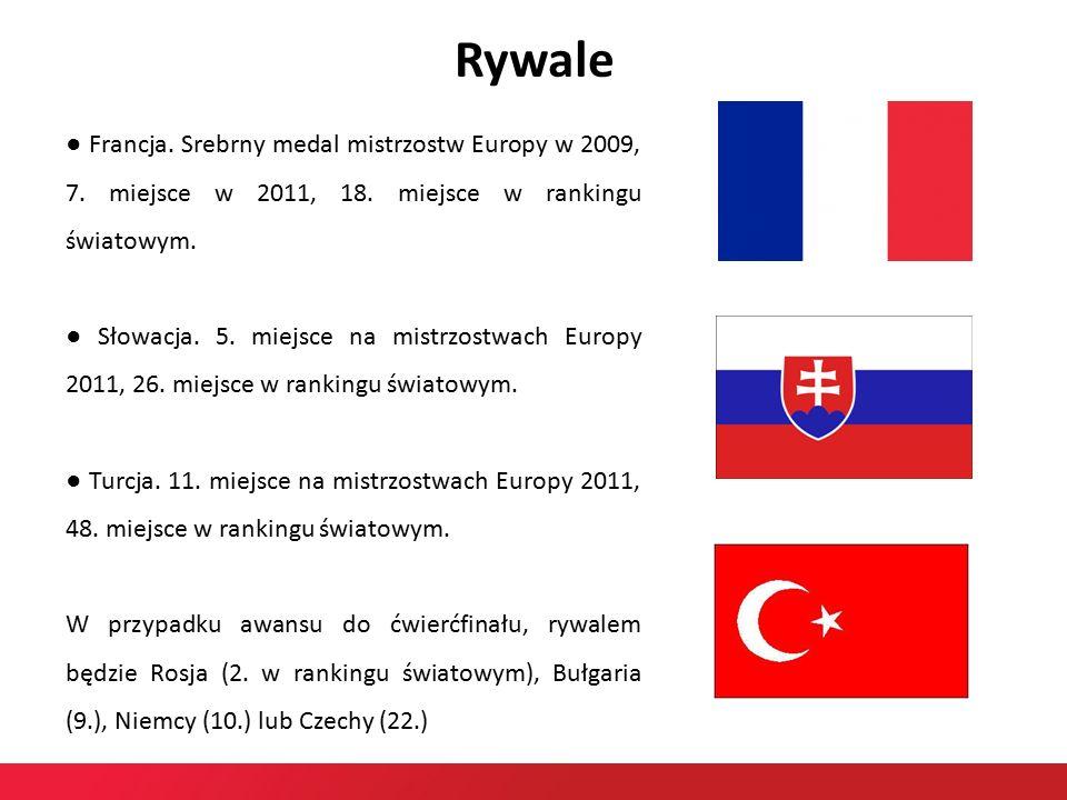 ● Francja. Srebrny medal mistrzostw Europy w 2009, 7.