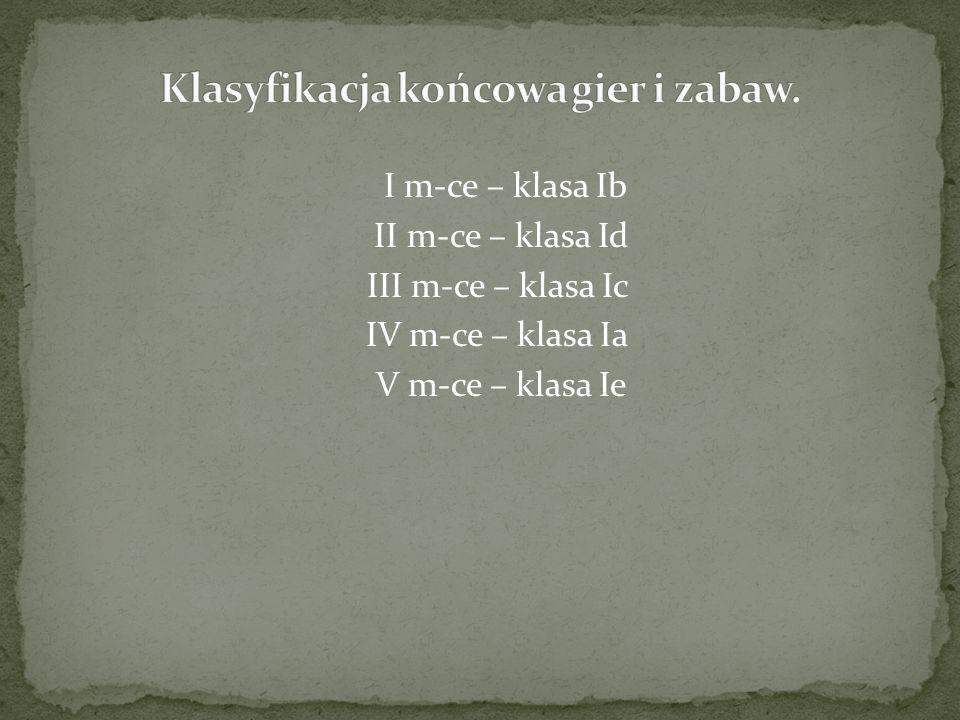 I m-ce – klasa Ib II m-ce – klasa Id III m-ce – klasa Ic IV m-ce – klasa Ia V m-ce – klasa Ie