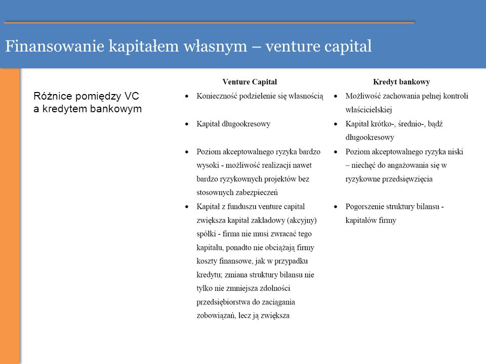 Finansowanie kapitałem własnym – venture capital Różnice pomiędzy VC a kredytem bankowym
