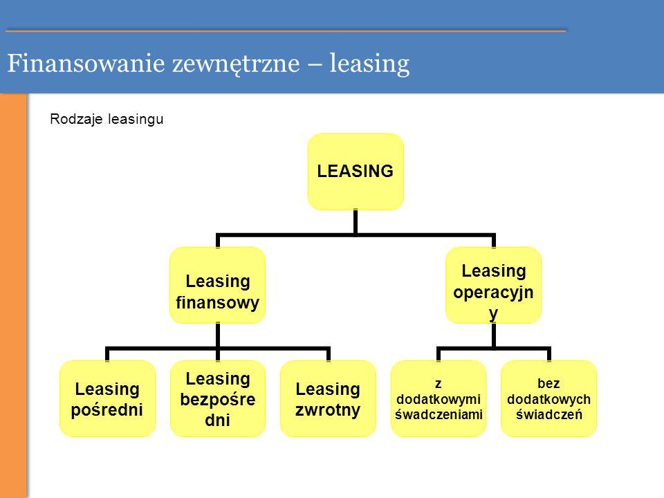 Finansowanie zewnętrzne – leasing LEASING Leasing finansowy Leasing pośredni Leasing bezpośredni Leasing zwrotny Leasing operacyjny z dodatkowymi śwad