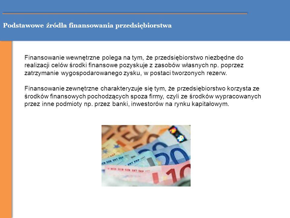 Podstawowe źródła finansowania przedsiębiorstwa – wady i zalety Zalety finansowania własnego: - brak ryzyka finansowego – ryzyka niewypłacalności - nie trzeba spłacać odsetek - kapitał ma charakter długoterminowy Wady finansowania własnego: - ograniczone zasoby - w przypadku pozyskania wspólnika konieczność dzielenia się z nim wypracowanym zyskiem - partycypacja wspólnika w procesie zarządzania i decydowania
