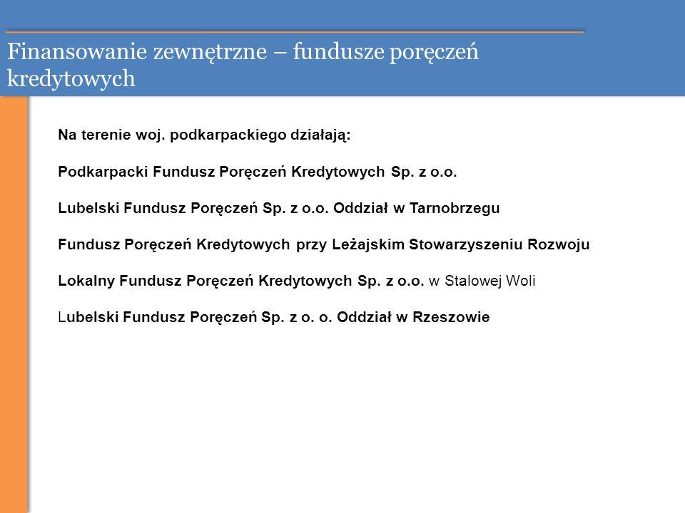 Finansowanie zewnętrzne – fundusze poręczeń kredytowych Na terenie woj. podkarpackiego działają: Podkarpacki Fundusz Poręczeń Kredytowych Sp. z o.o. L