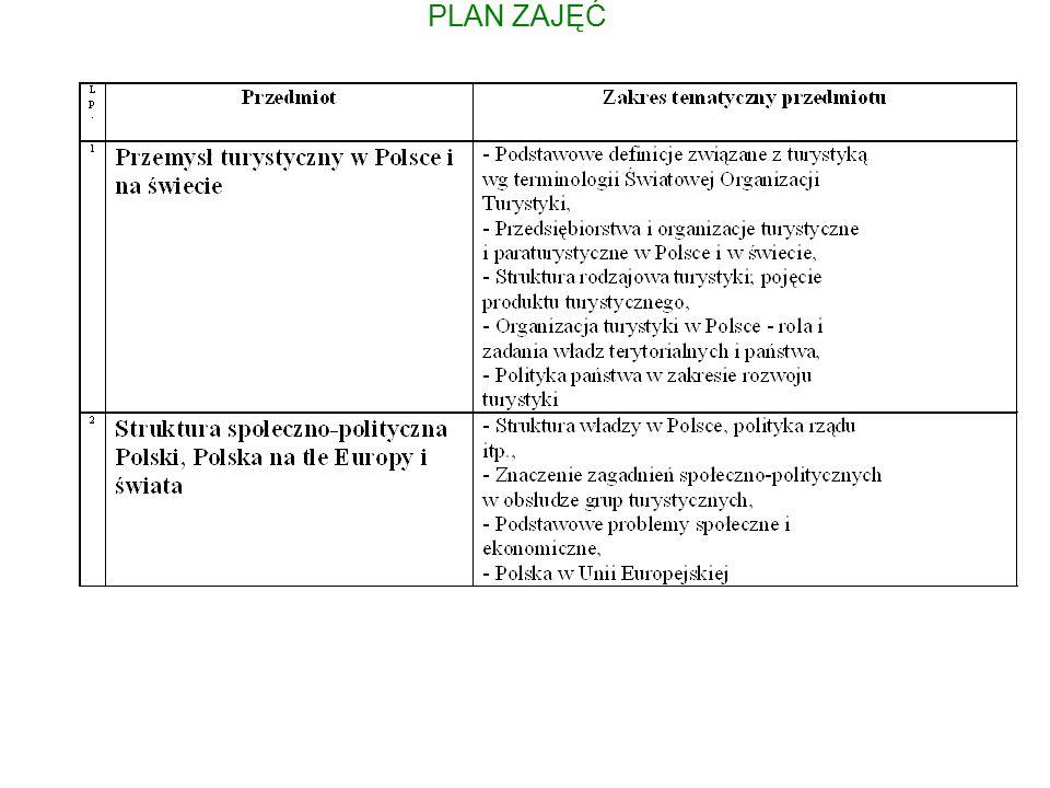 Bazę noclegową można różnicować i klasyfikować ze względu na liczne kryteria.