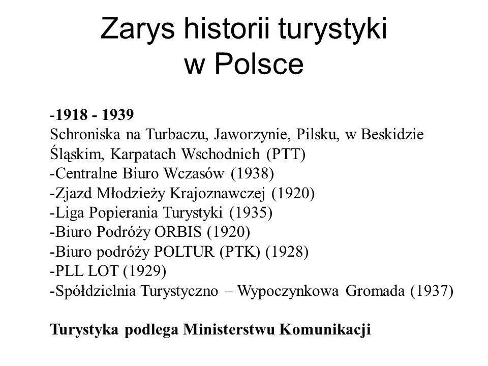 Zarys historii turystyki w Polsce -1945-1989 -Reaktywacja PTT, PTK, PBP Orbis, -Upaństwowienie prywatnych hoteli i pensjonatów -Powstanie FWP (1949) -Połączenie PTT i PTK w PTTK (1950) -Almatur – (1956) -Sports-Tourist (1957) -GKKFiT (1960) -Budowa nowych hoteli (Monopol, MDM, Grand, Dom Chłopa Mercury, Cracowia, Skanpol, Kosmos, Polan, Arcona)
