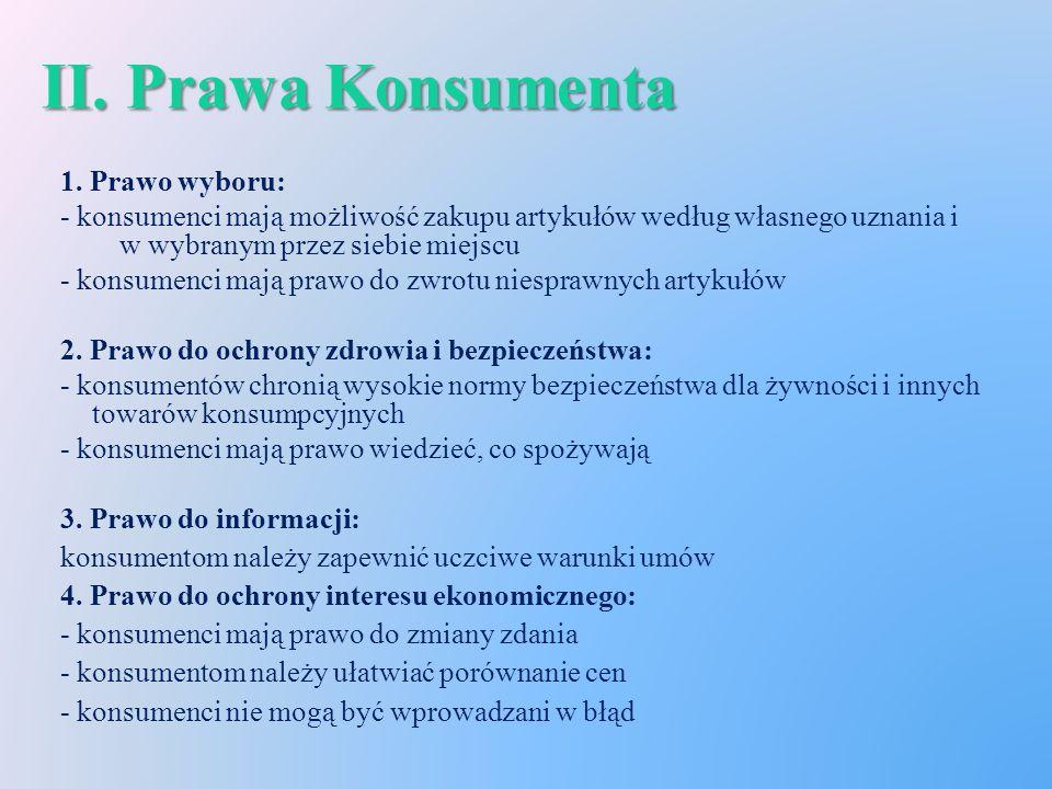 II. Prawa Konsumenta 1.