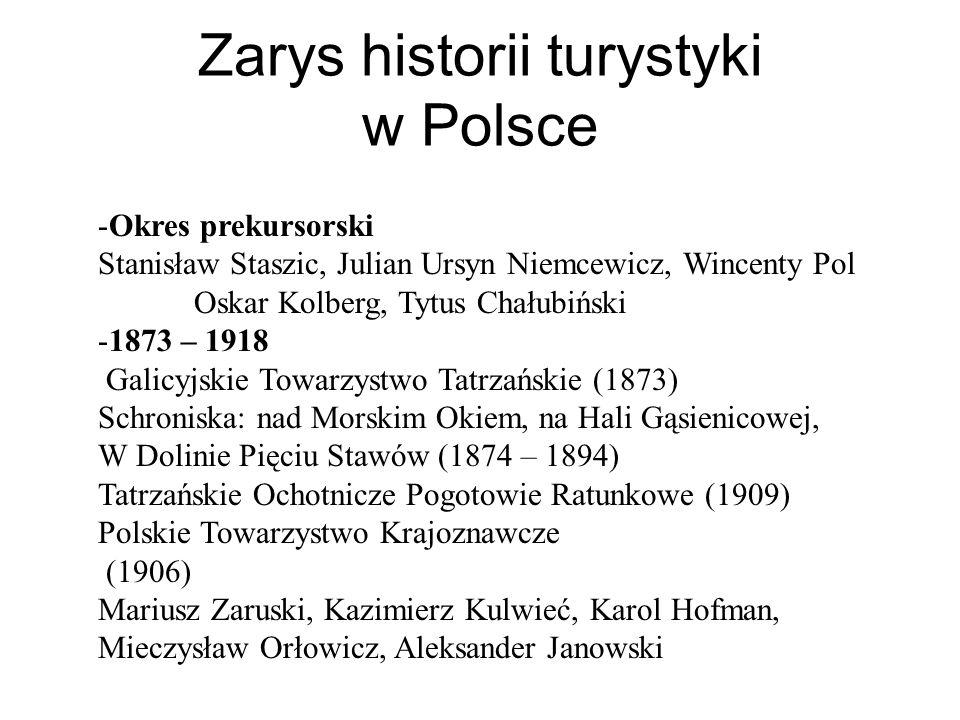 Zarys historii turystyki w Polsce -Okres prekursorski Stanisław Staszic, Julian Ursyn Niemcewicz, Wincenty Pol Oskar Kolberg, Tytus Chałubiński -1873
