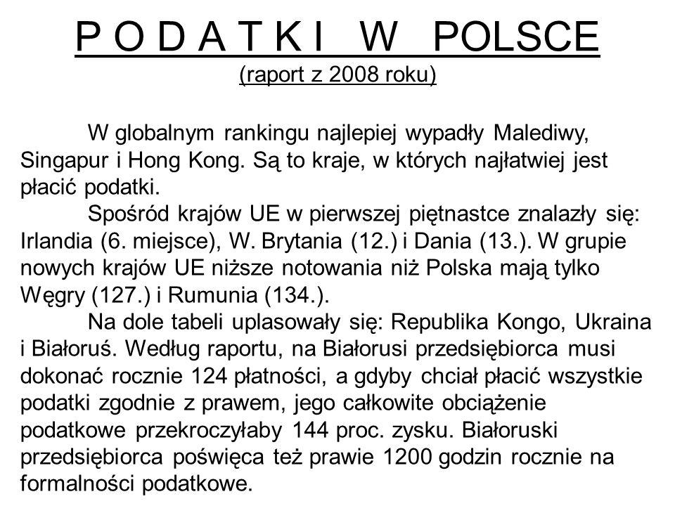 P O D A T K I W POLSCE (raport z 2008 roku) W globalnym rankingu najlepiej wypadły Malediwy, Singapur i Hong Kong. Są to kraje, w których najłatwiej j