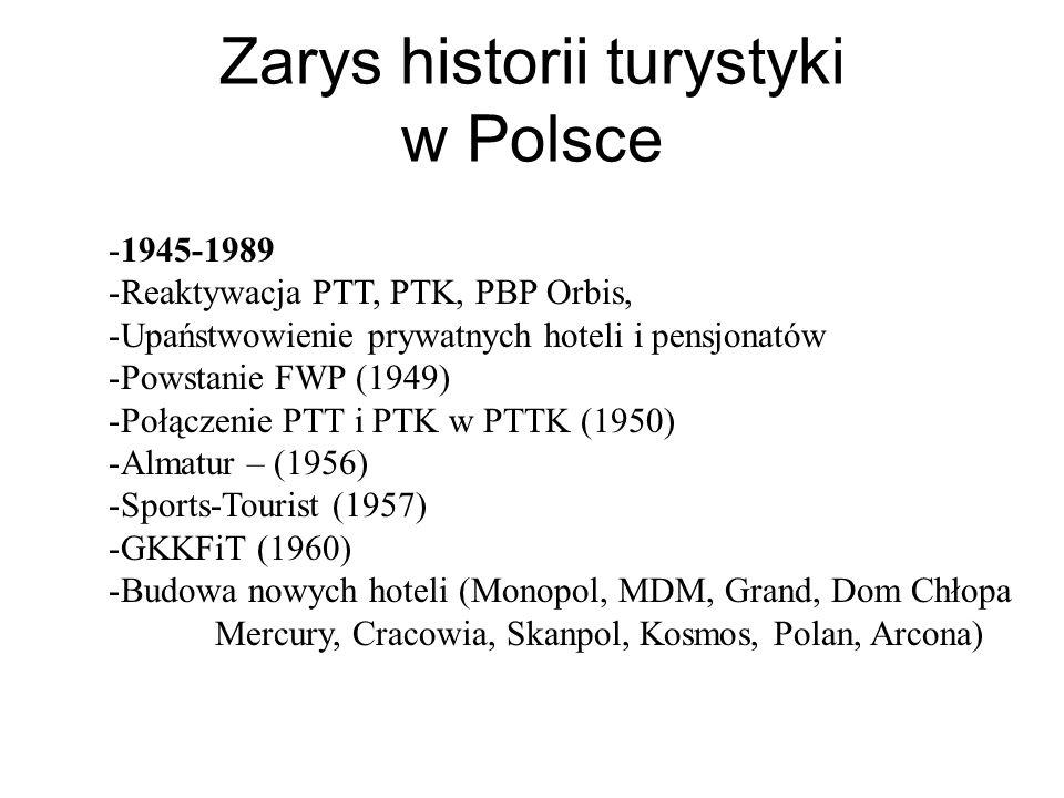 Zarys historii turystyki w Polsce -1945-1989 -Reaktywacja PTT, PTK, PBP Orbis, -Upaństwowienie prywatnych hoteli i pensjonatów -Powstanie FWP (1949) -