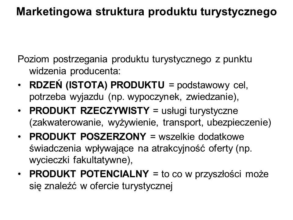 Marketingowa struktura produktu turystycznego Poziom postrzegania produktu turystycznego z punktu widzenia producenta: RDZEŃ (ISTOTA) PRODUKTU = podst