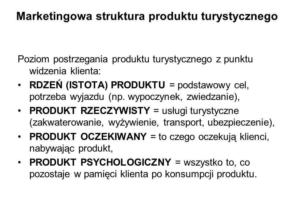 Marketingowa struktura produktu turystycznego Poziom postrzegania produktu turystycznego z punktu widzenia klienta: RDZEŃ (ISTOTA) PRODUKTU = podstawo