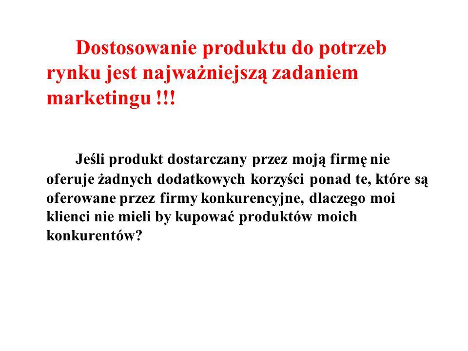 Dostosowanie produktu do potrzeb rynku jest najważniejszą zadaniem marketingu !!! Jeśli produkt dostarczany przez moją firmę nie oferuje żadnych dodat