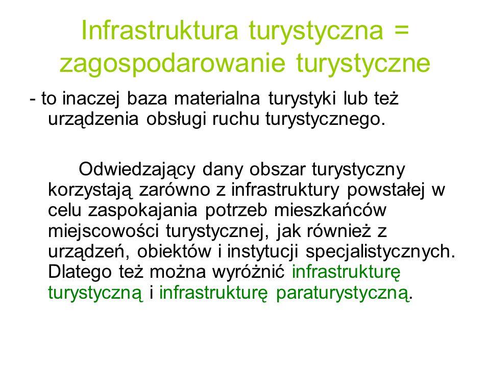 Infrastruktura turystyczna = zagospodarowanie turystyczne - to inaczej baza materialna turystyki lub też urządzenia obsługi ruchu turystycznego. Odwie