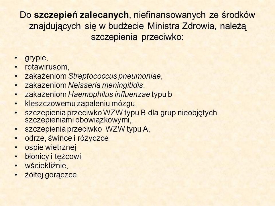 Do szczepień zalecanych, niefinansowanych ze środków znajdujących się w budżecie Ministra Zdrowia, należą szczepienia przeciwko: grypie, rotawirusom,