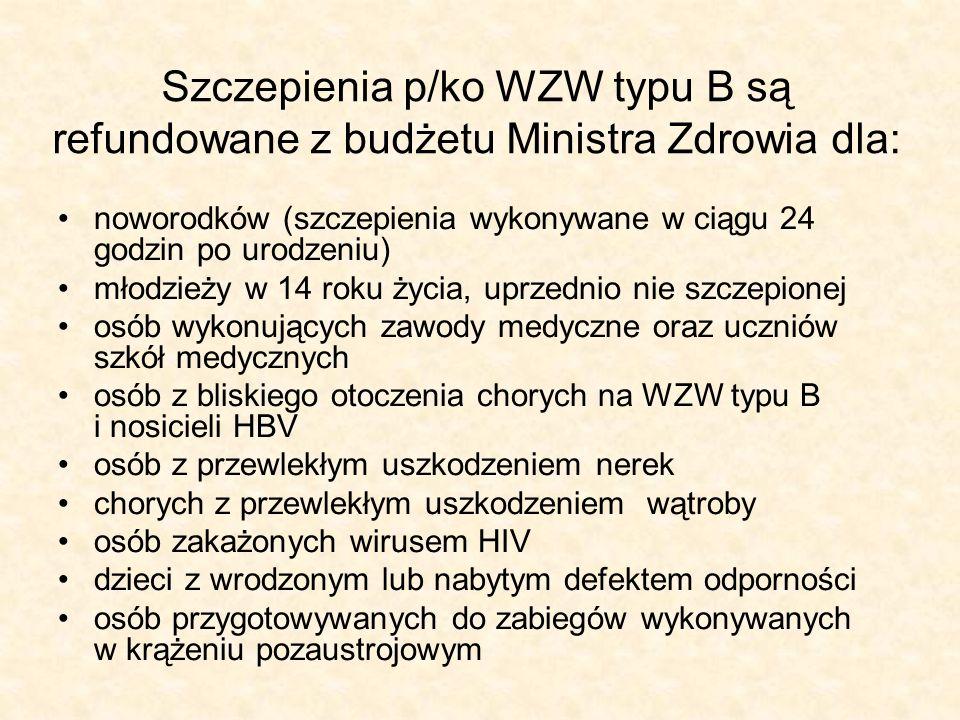 Szczepienia p/ko WZW typu B są refundowane z budżetu Ministra Zdrowia dla: noworodków (szczepienia wykonywane w ciągu 24 godzin po urodzeniu) młodzież