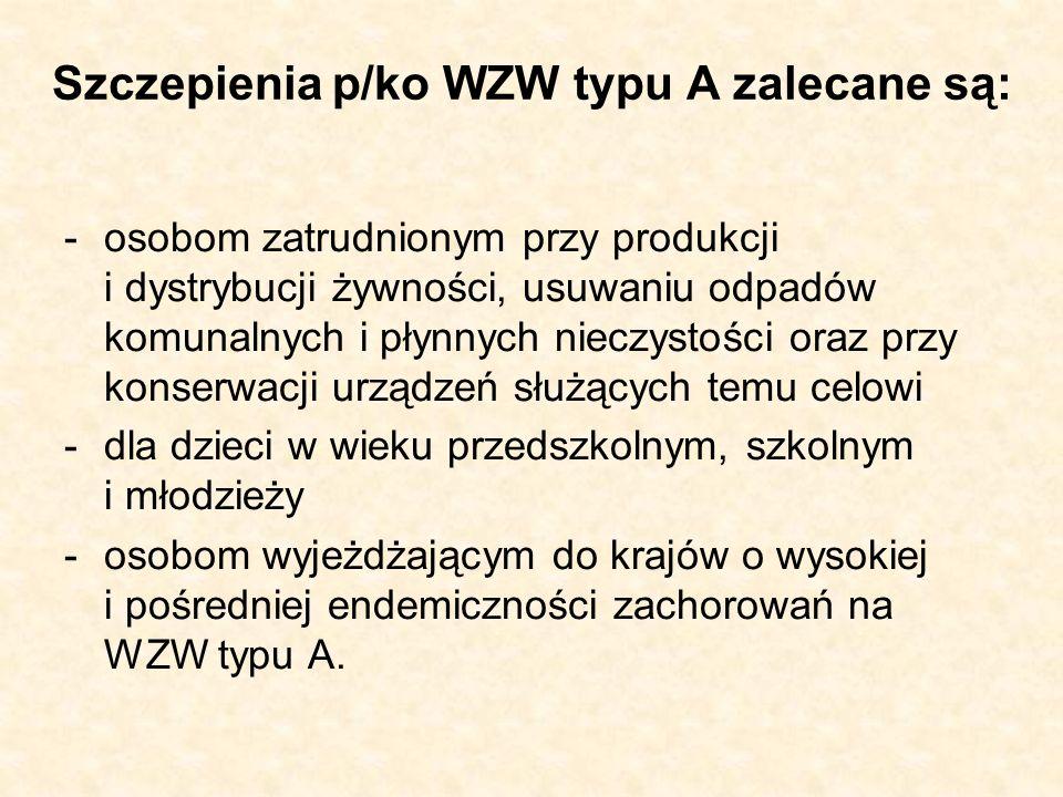 Szczepienia p/ko WZW typu A zalecane są: -osobom zatrudnionym przy produkcji i dystrybucji żywności, usuwaniu odpadów komunalnych i płynnych nieczysto
