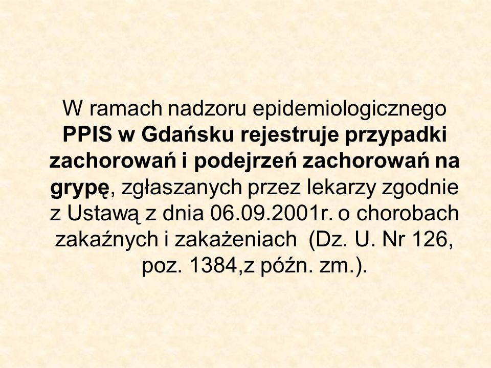 W ramach nadzoru epidemiologicznego PPIS w Gdańsku rejestruje przypadki zachorowań i podejrzeń zachorowań na grypę, zgłaszanych przez lekarzy zgodnie