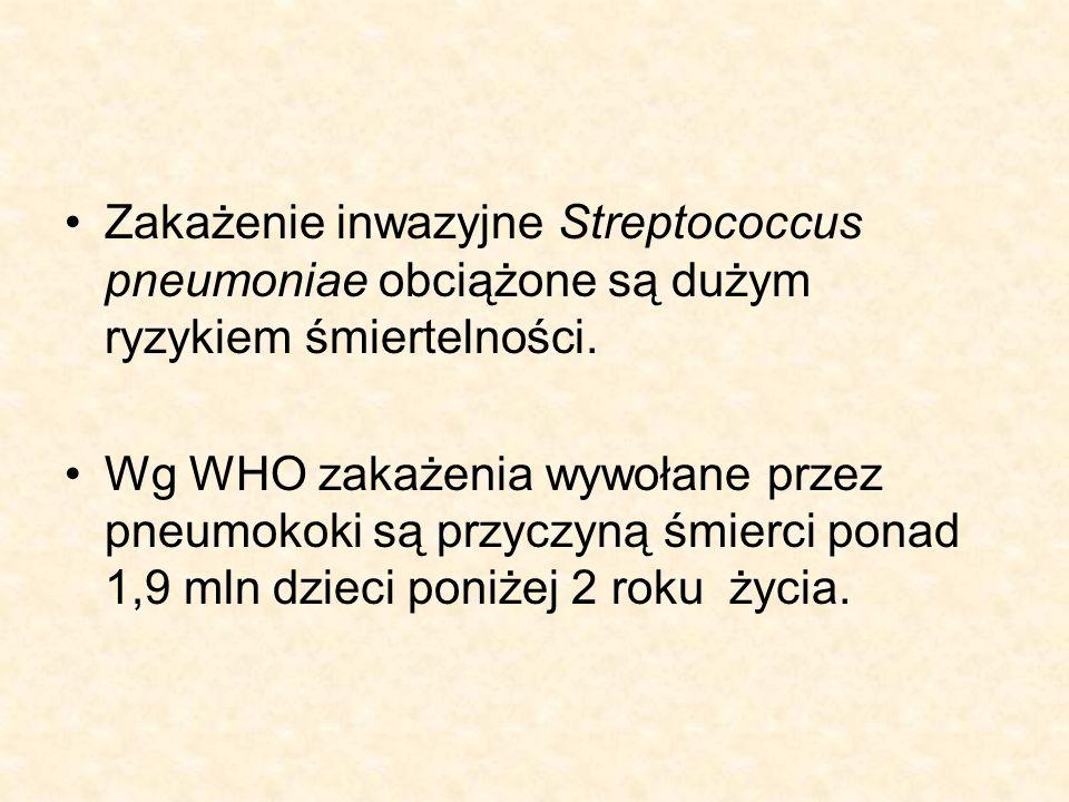 Zakażenie inwazyjne Streptococcus pneumoniae obciążone są dużym ryzykiem śmiertelności. Wg WHO zakażenia wywołane przez pneumokoki są przyczyną śmierc