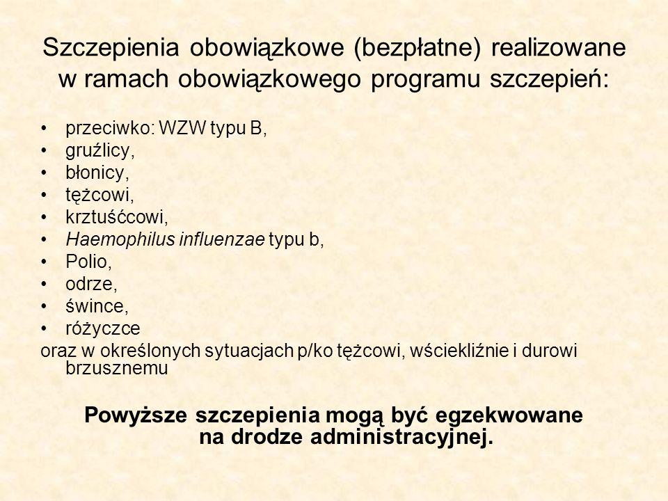 Szczepienia obowiązkowe (bezpłatne) realizowane w ramach obowiązkowego programu szczepień: przeciwko: WZW typu B, gruźlicy, błonicy, tężcowi, krztuśćc